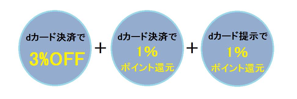 %ef%bd%84%e3%82%ab%e3%83%bc%e3%83%89