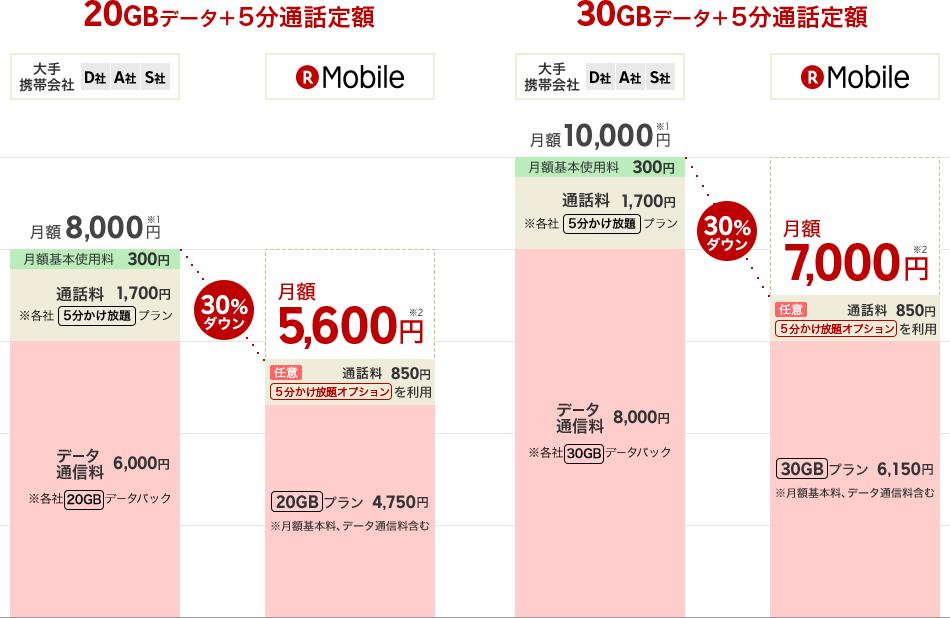 %e6%a5%bd%e5%a4%a9%e3%83%a2%e3%83%90%e3%82%a4%e3%83%ab